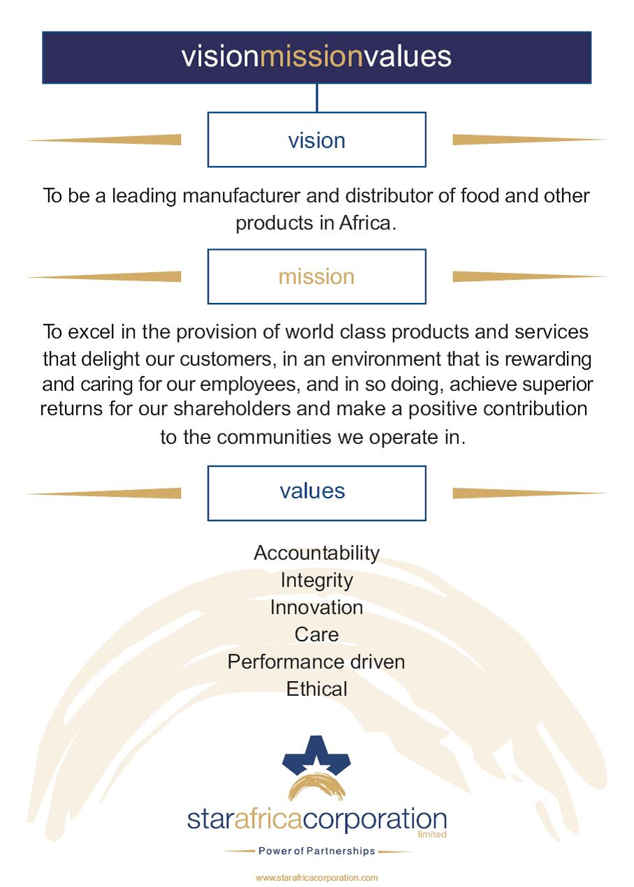 Starafrica Corporation's mission
