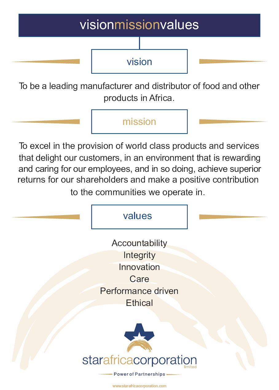 Starafrica Corporation's mission
